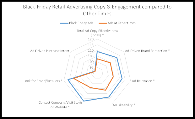 Black Friday Chart 3-001505-edited.png