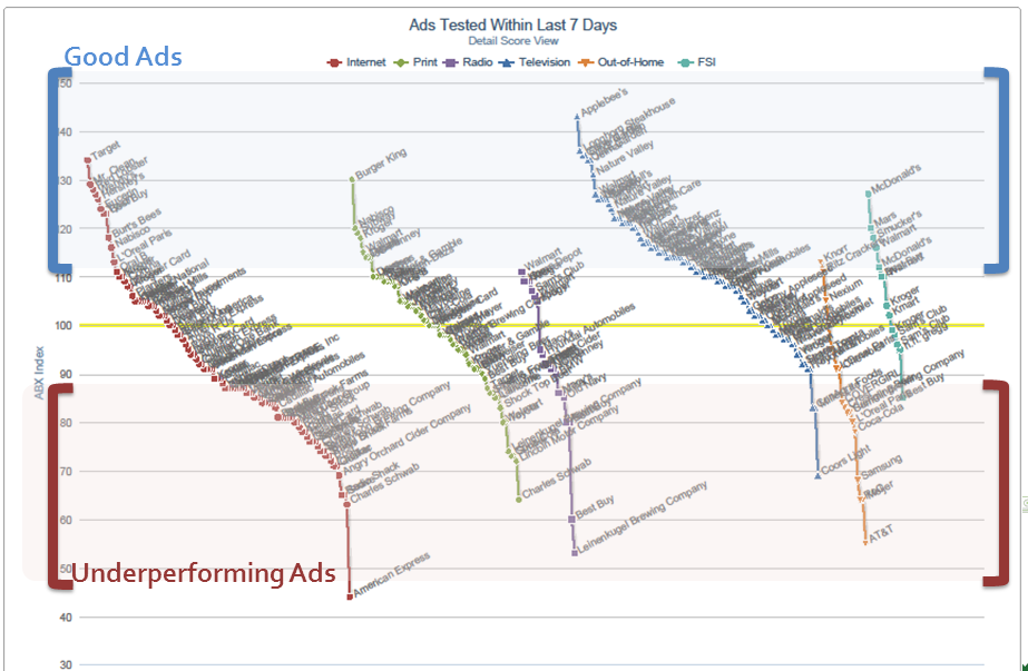 Larger_View_of_ABX_Waterfall_Chart.png