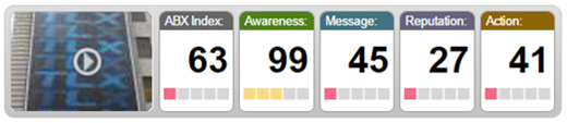 TLX score.png