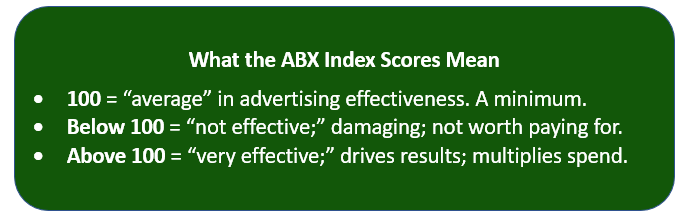 Green box defining ABX scoring.png