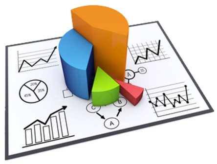 3D graphs and charts